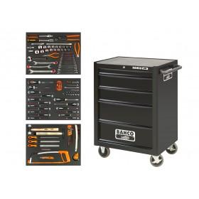 Workwear, Tool Storage & Safety
